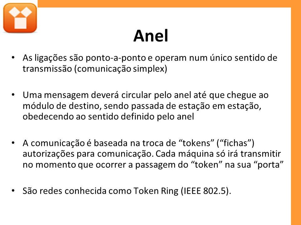 Anel As ligações são ponto-a-ponto e operam num único sentido de transmissão (comunicação simplex)