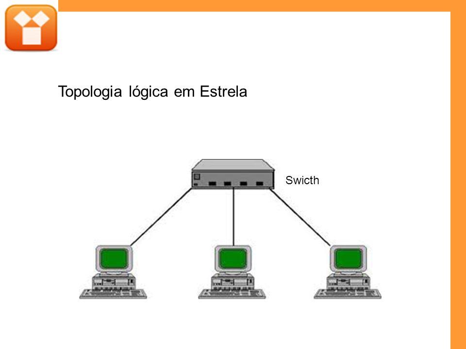 Topologia lógica em Estrela