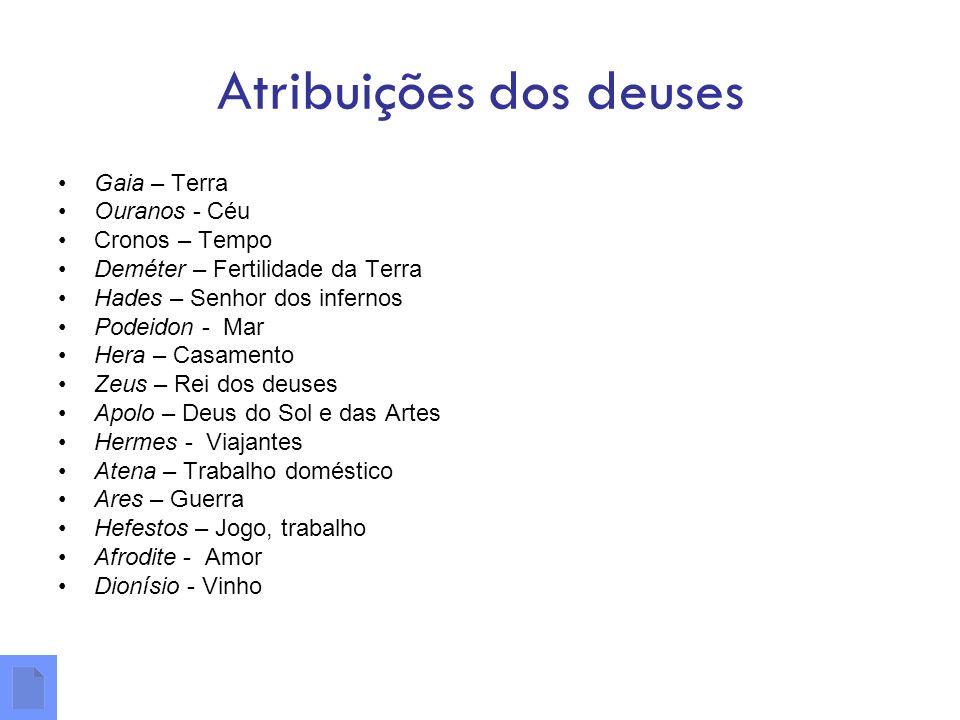 Atribuições dos deuses