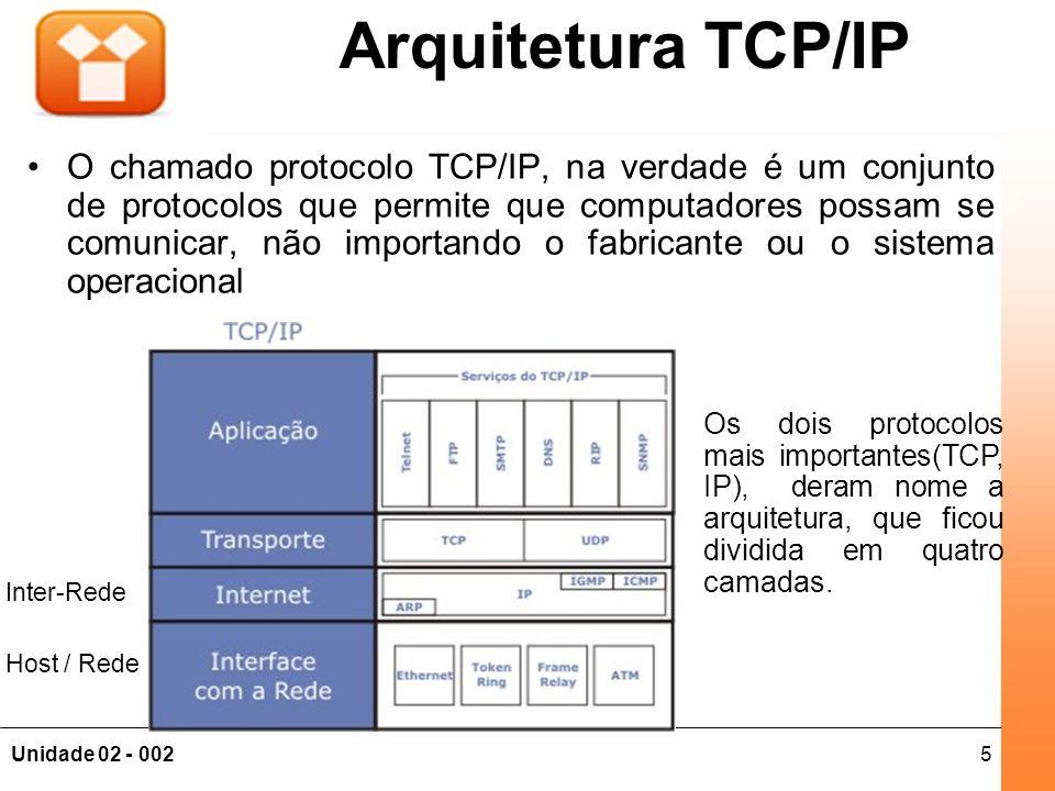 Arquitetura TCP/IP Arquitetura TCP/IP