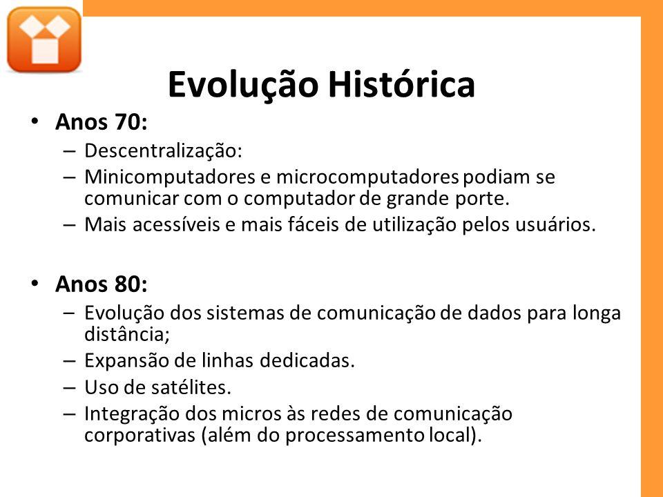 Evolução Histórica Anos 70: Anos 80: Descentralização: