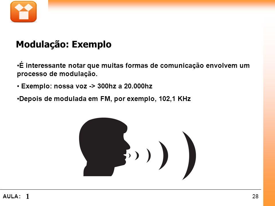 Modulação: Exemplo É interessante notar que muitas formas de comunicação envolvem um processo de modulação.