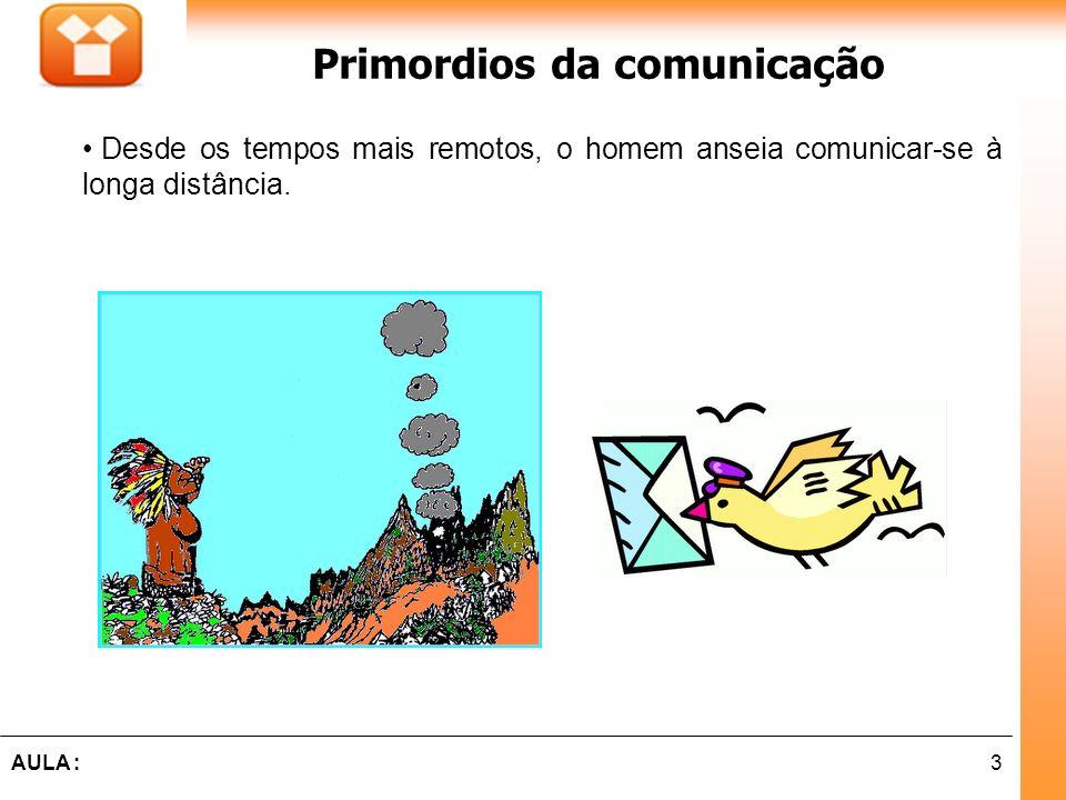 Primordios da comunicação