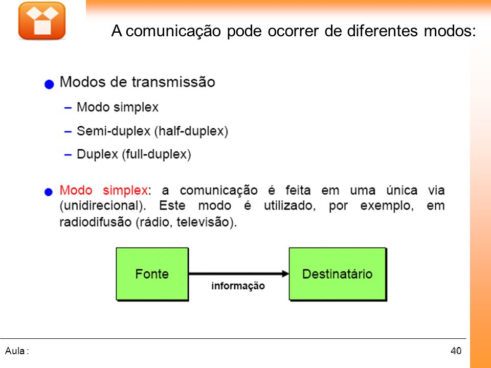 A comunicação pode ocorrer de diferentes modos: