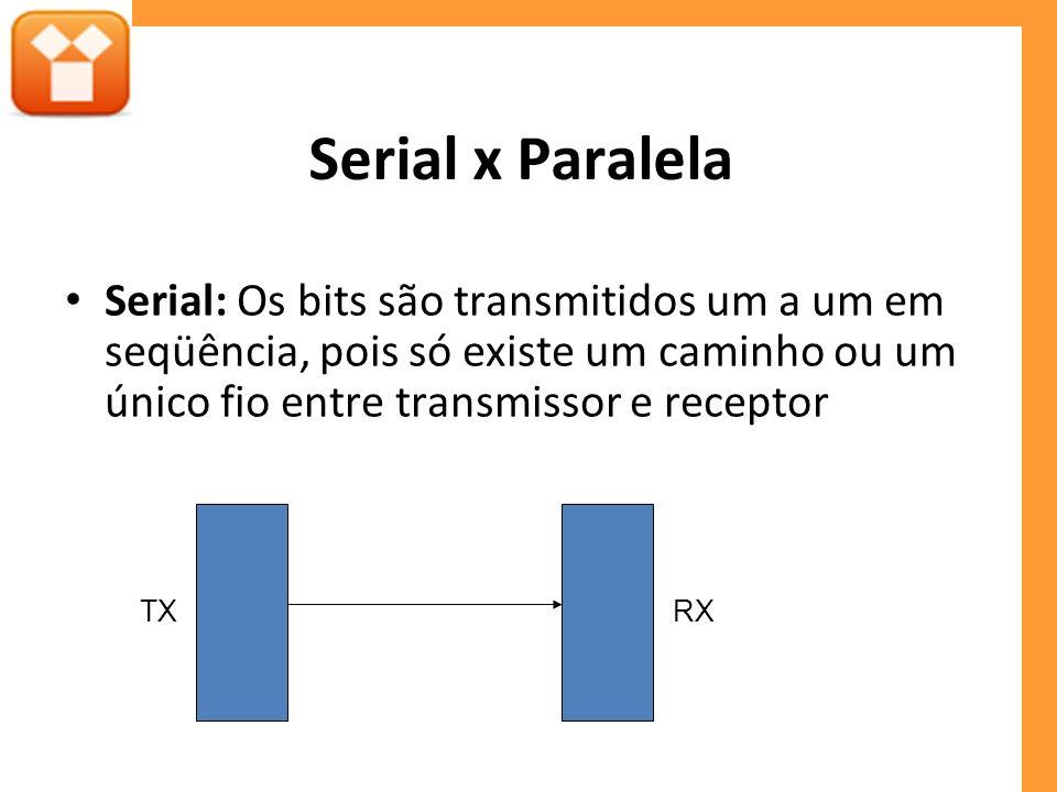 Serial x Paralela Serial: Os bits são transmitidos um a um em seqüência, pois só existe um caminho ou um único fio entre transmissor e receptor.