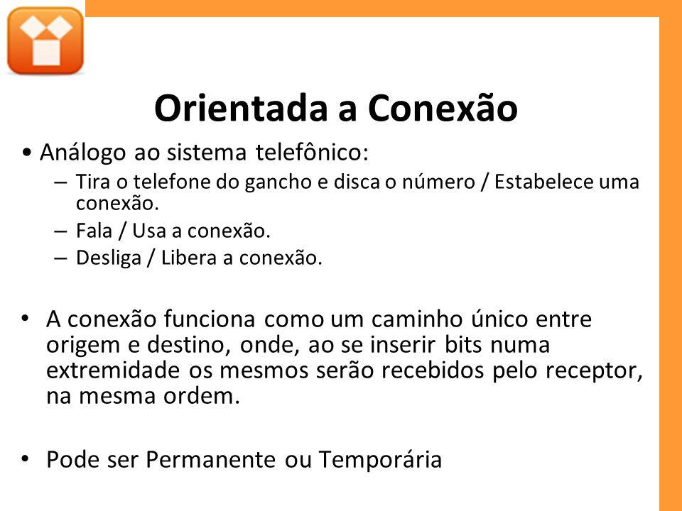 Orientada a Conexão • Análogo ao sistema telefônico: