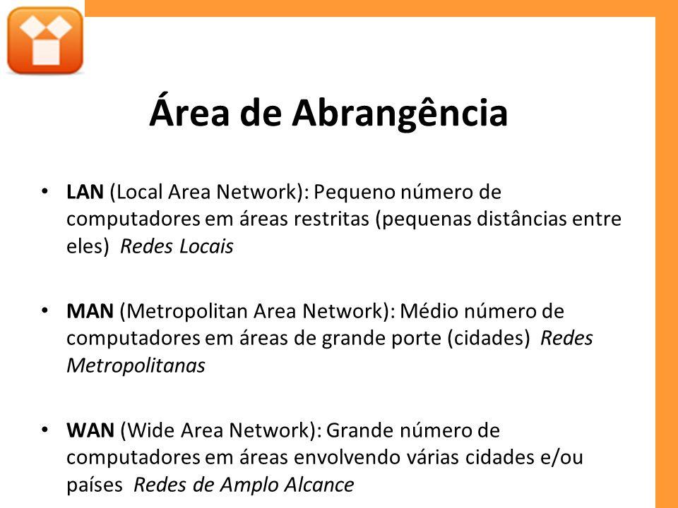Área de Abrangência LAN (Local Area Network): Pequeno número de computadores em áreas restritas (pequenas distâncias entre eles) Redes Locais.