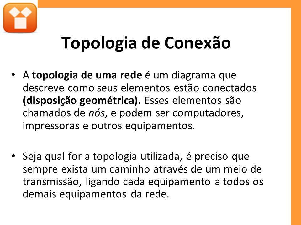 Topologia de Conexão