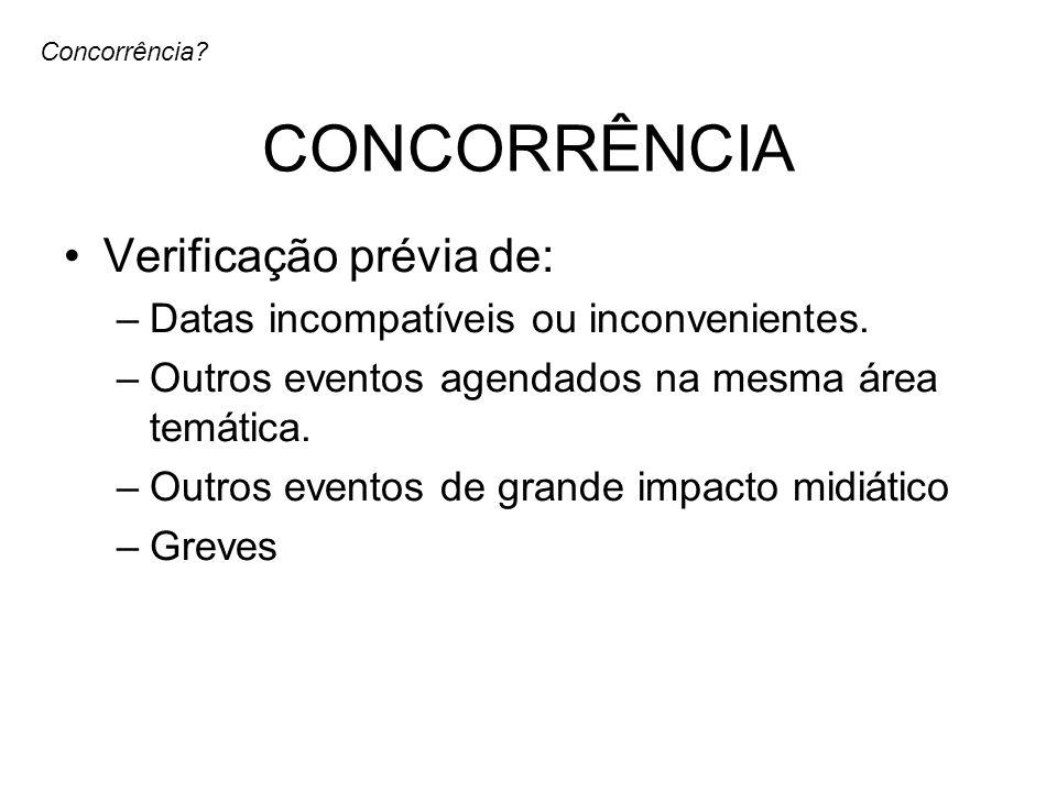 CONCORRÊNCIA Verificação prévia de: