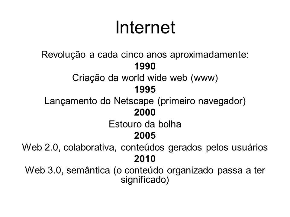 Internet Revolução a cada cinco anos aproximadamente: 1990