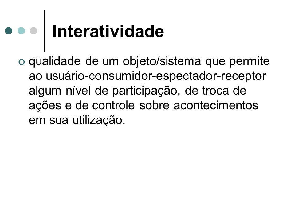 Interatividade