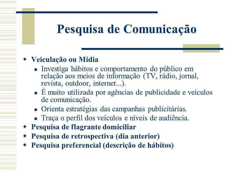 Pesquisa de Comunicação