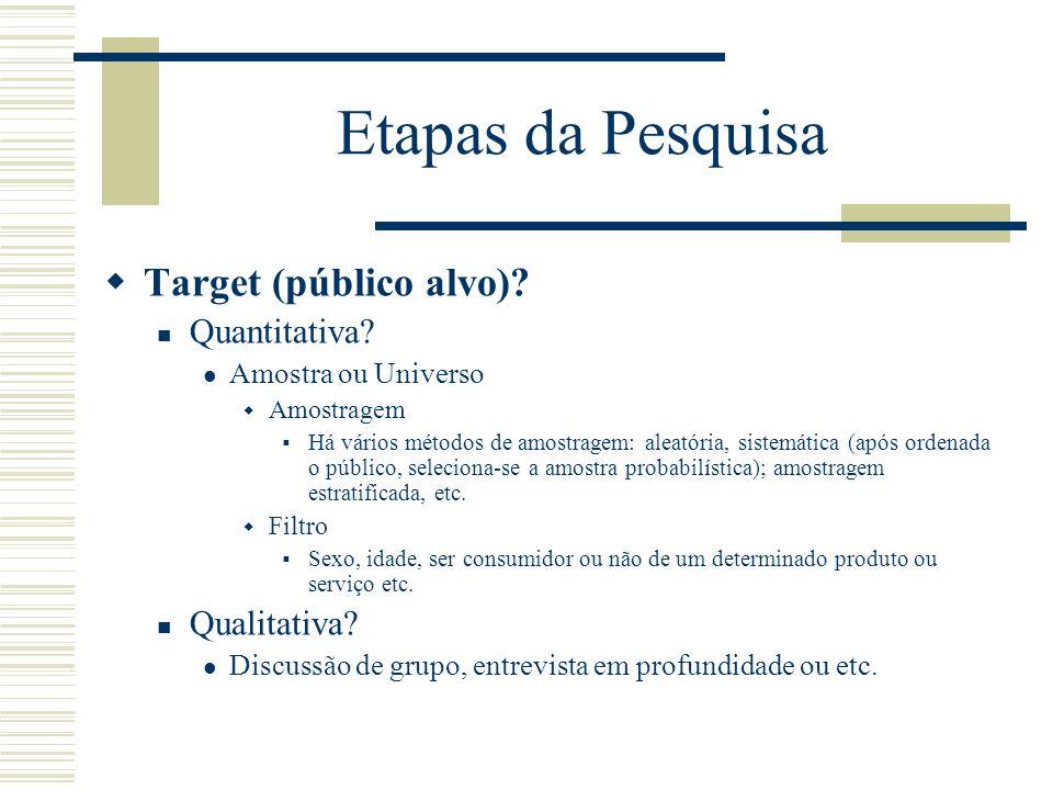 Etapas da Pesquisa Target (público alvo) Quantitativa Qualitativa