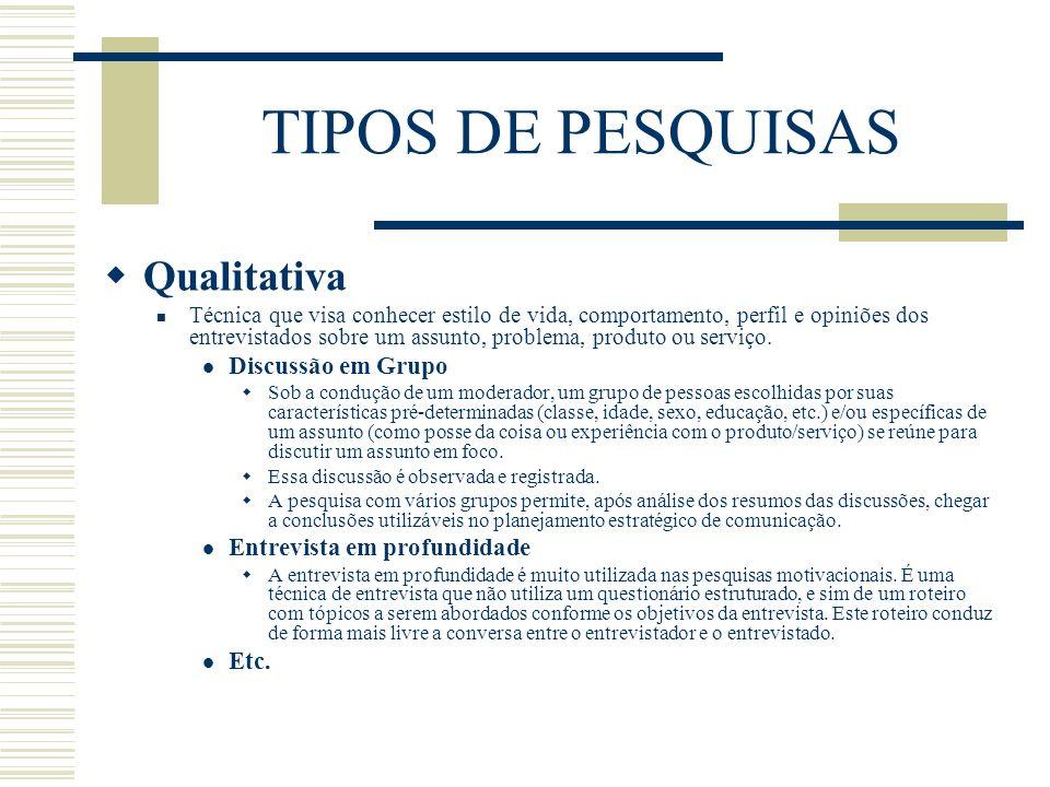 TIPOS DE PESQUISAS Qualitativa Discussão em Grupo