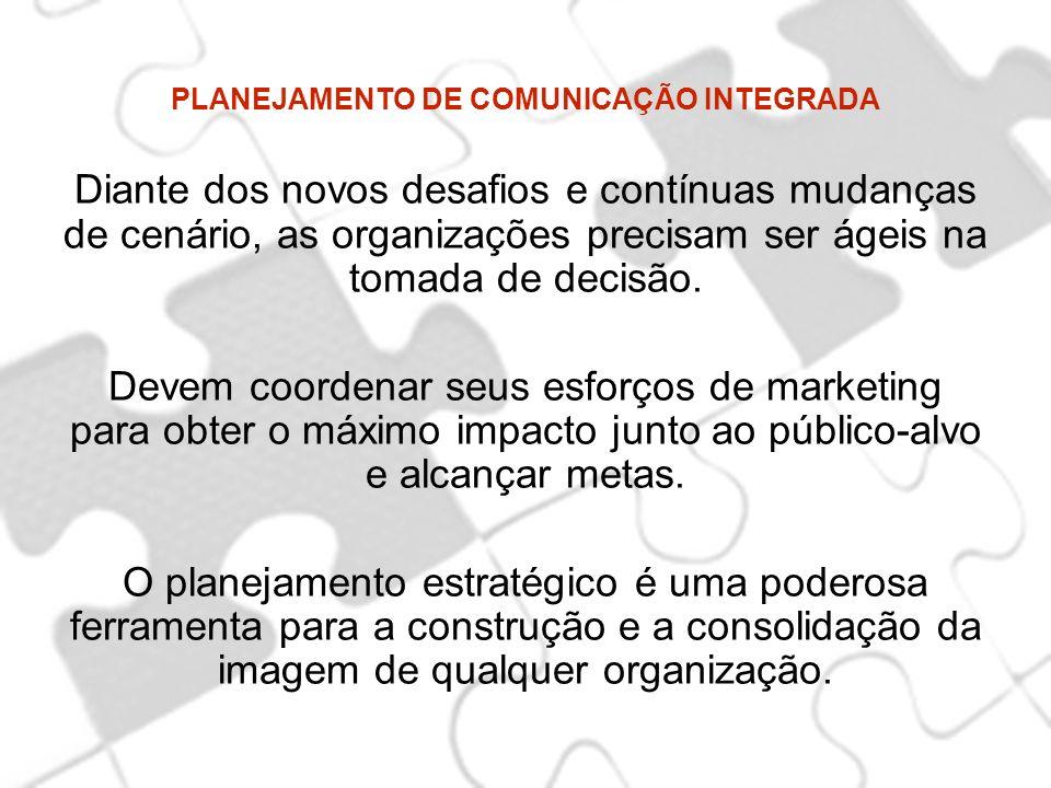PLANEJAMENTO DE COMUNICAÇÃO INTEGRADA