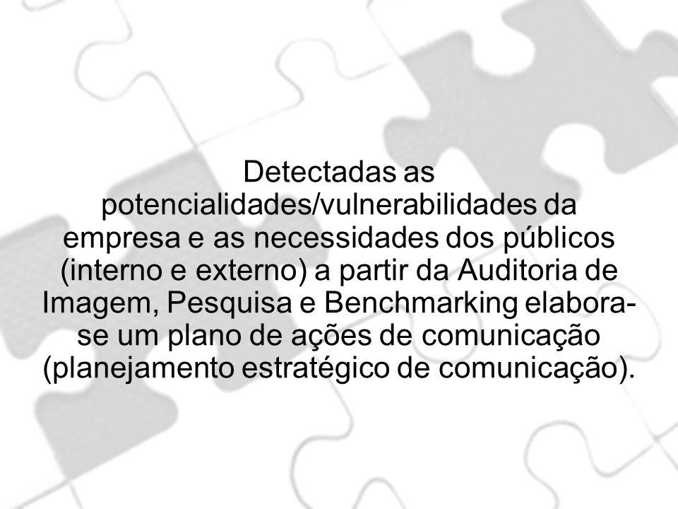 Detectadas as potencialidades/vulnerabilidades da empresa e as necessidades dos públicos (interno e externo) a partir da Auditoria de Imagem, Pesquisa e Benchmarking elabora-se um plano de ações de comunicação (planejamento estratégico de comunicação).