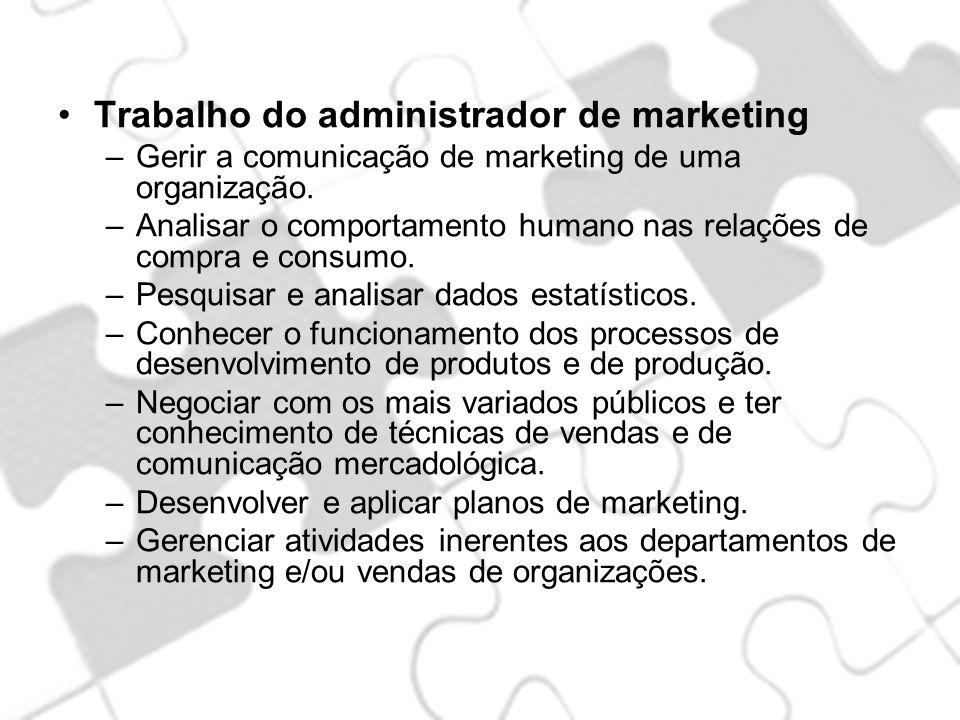 Trabalho do administrador de marketing