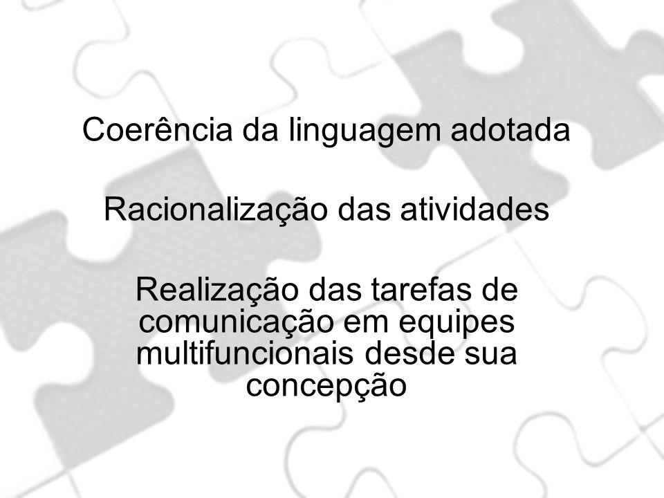 Coerência da linguagem adotada Racionalização das atividades