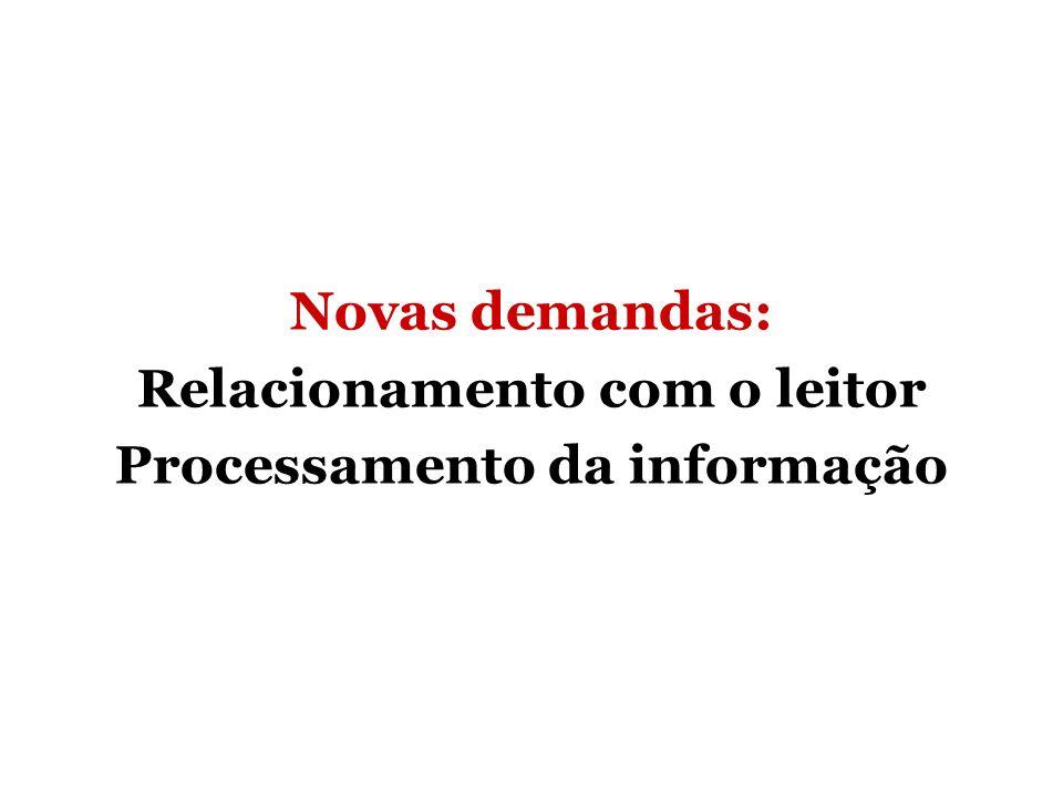 Relacionamento com o leitor Processamento da informação