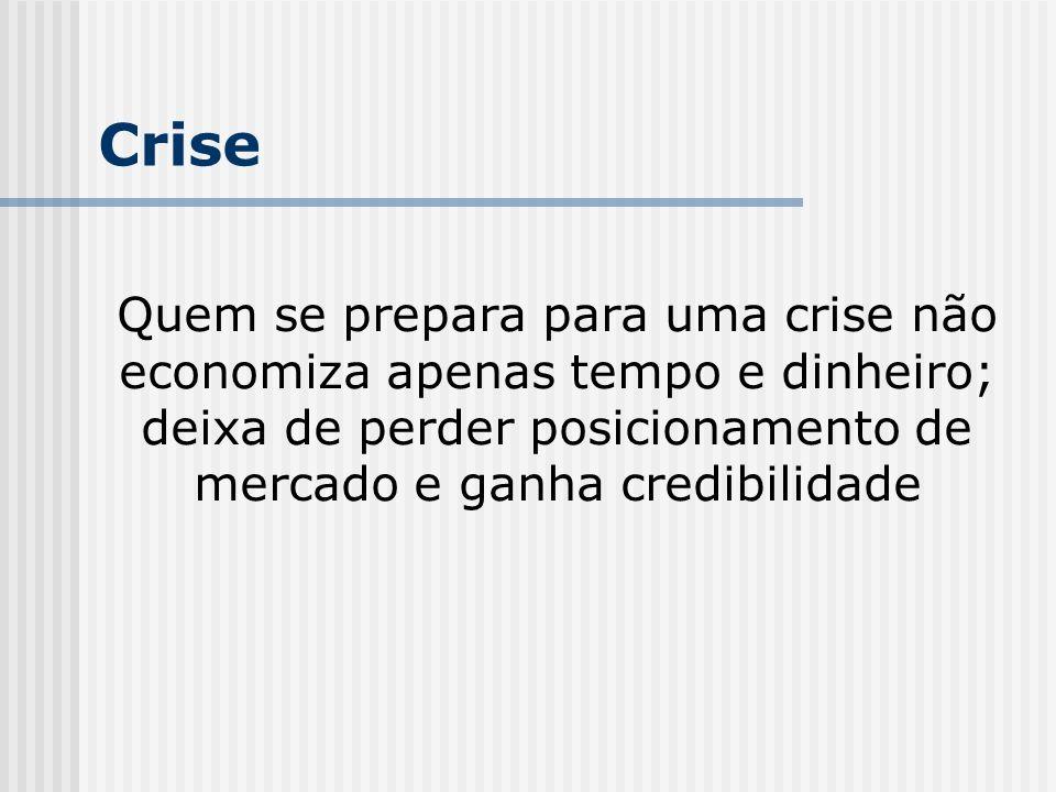 Crise Quem se prepara para uma crise não economiza apenas tempo e dinheiro; deixa de perder posicionamento de mercado e ganha credibilidade.