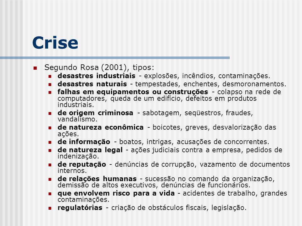 Crise Segundo Rosa (2001), tipos: