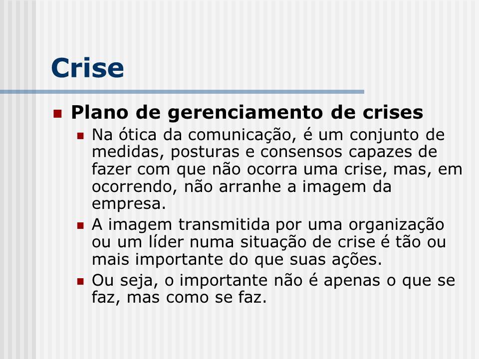 Crise Plano de gerenciamento de crises