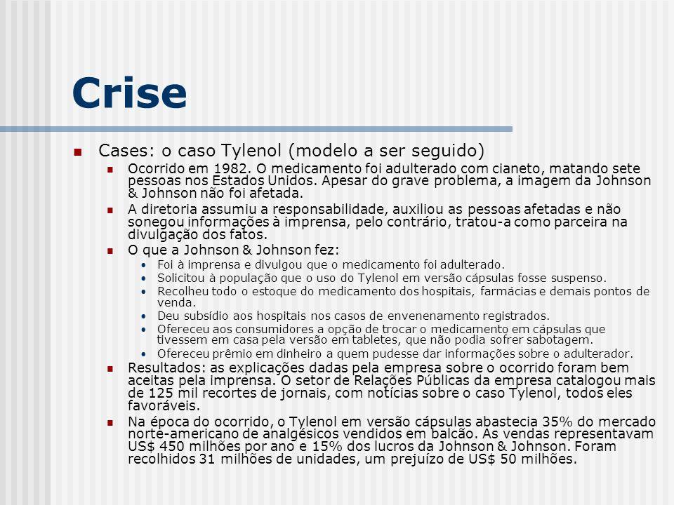 Crise Cases: o caso Tylenol (modelo a ser seguido)