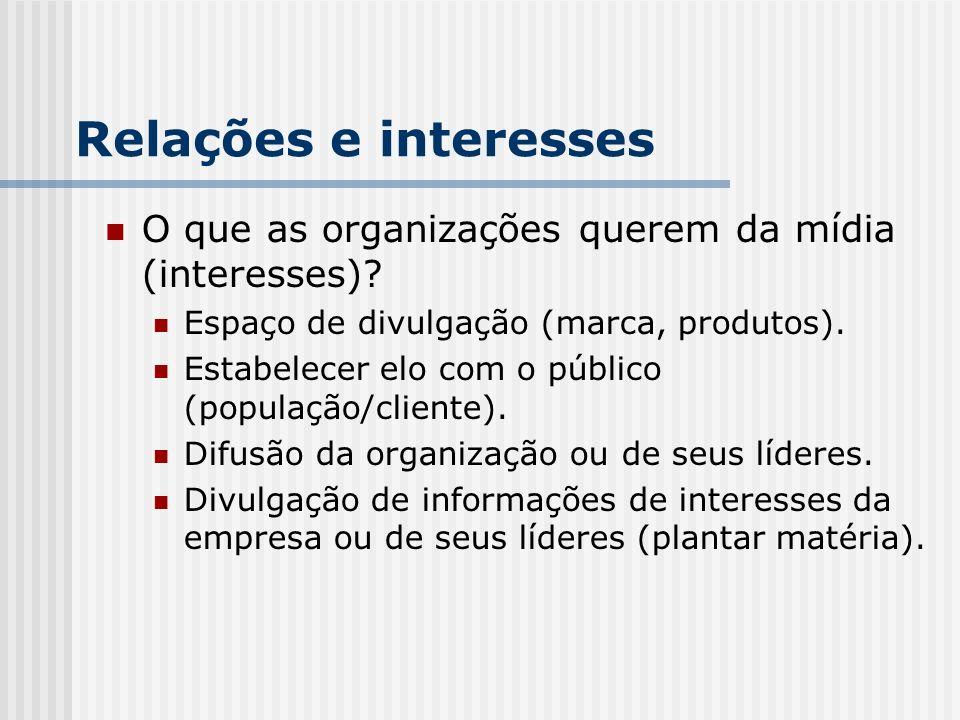 Relações e interesses O que as organizações querem da mídia (interesses) Espaço de divulgação (marca, produtos).