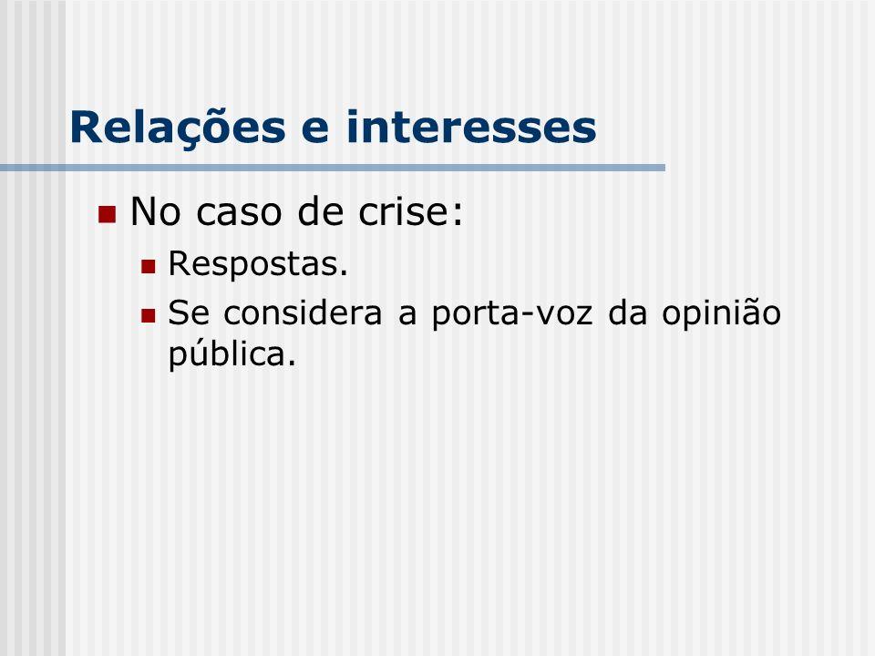 Relações e interesses No caso de crise: Respostas.
