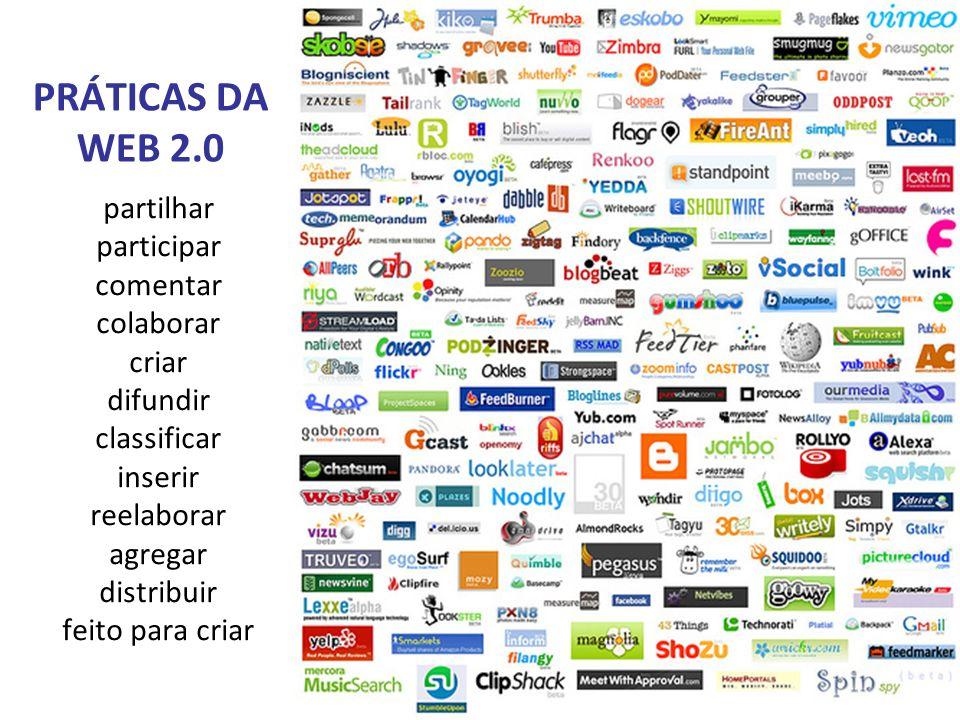 PRÁTICAS DA WEB 2.0 partilhar participar comentar colaborar criar