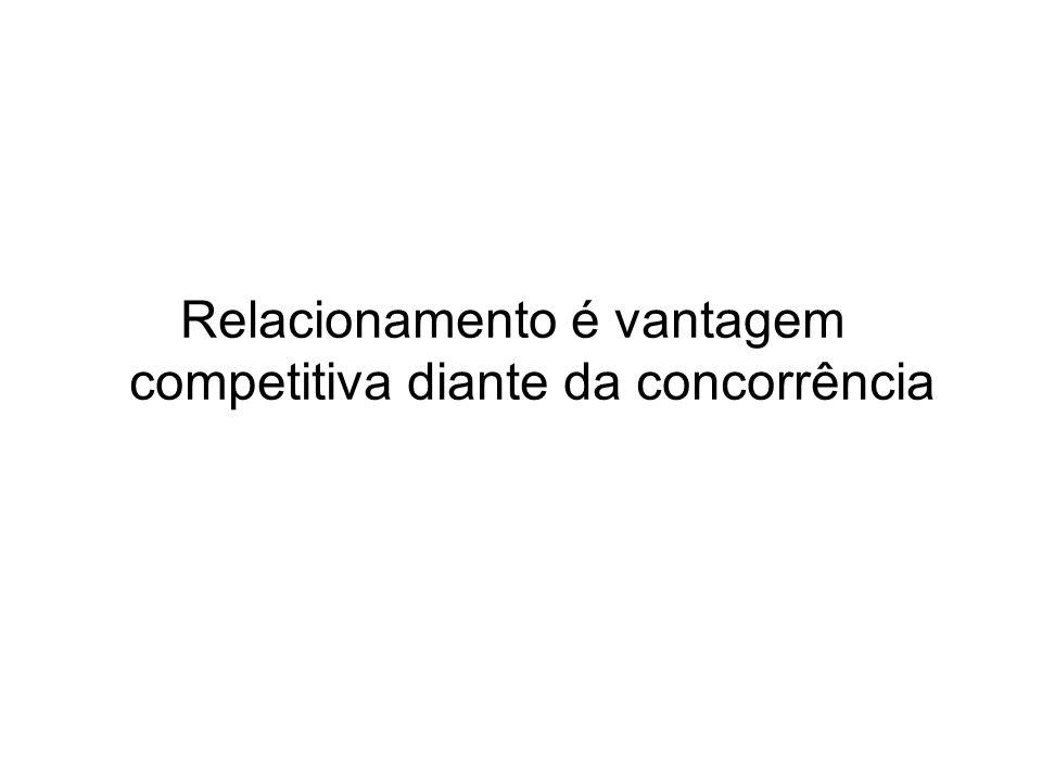 Relacionamento é vantagem competitiva diante da concorrência