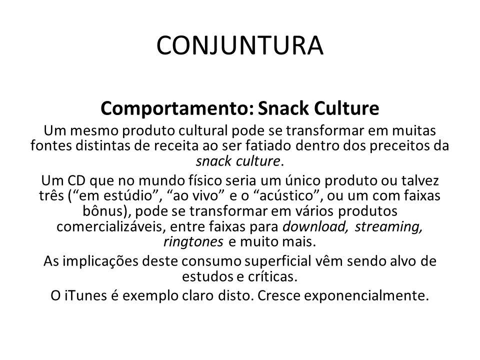 CONJUNTURA Comportamento: Snack Culture