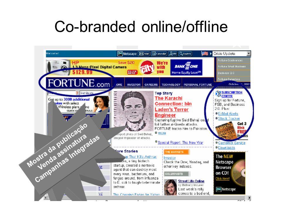 Co-branded online/offline