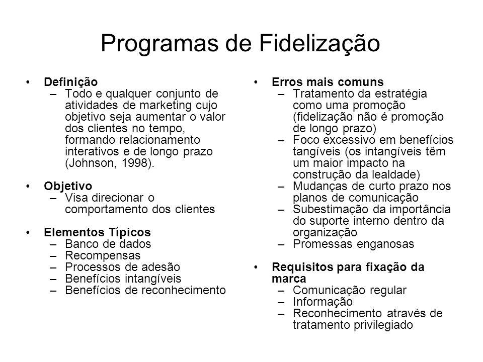 Programas de Fidelização