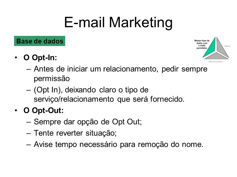 E-mail Marketing O Opt-In: