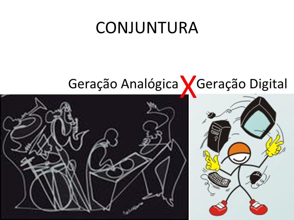 CONJUNTURA X Geração Analógica Geração Digital