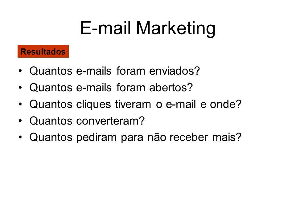 E-mail Marketing Quantos e-mails foram enviados