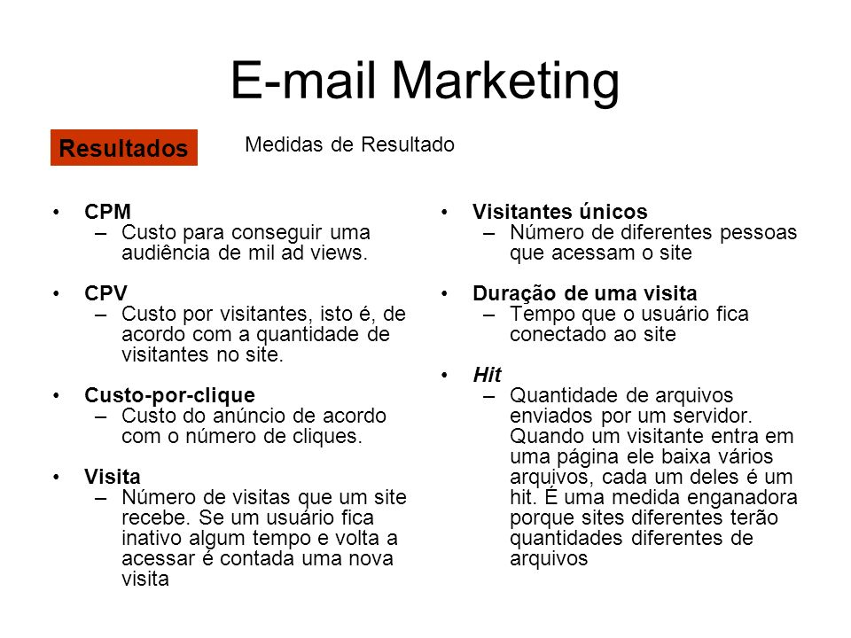 E-mail Marketing Resultados Medidas de Resultado CPM