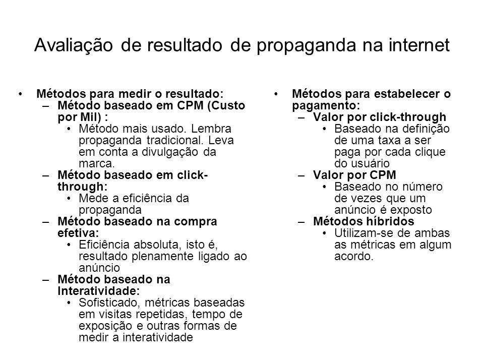 Avaliação de resultado de propaganda na internet