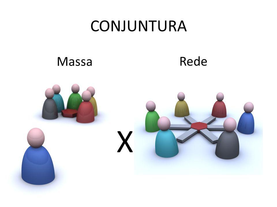 CONJUNTURA Massa Rede X