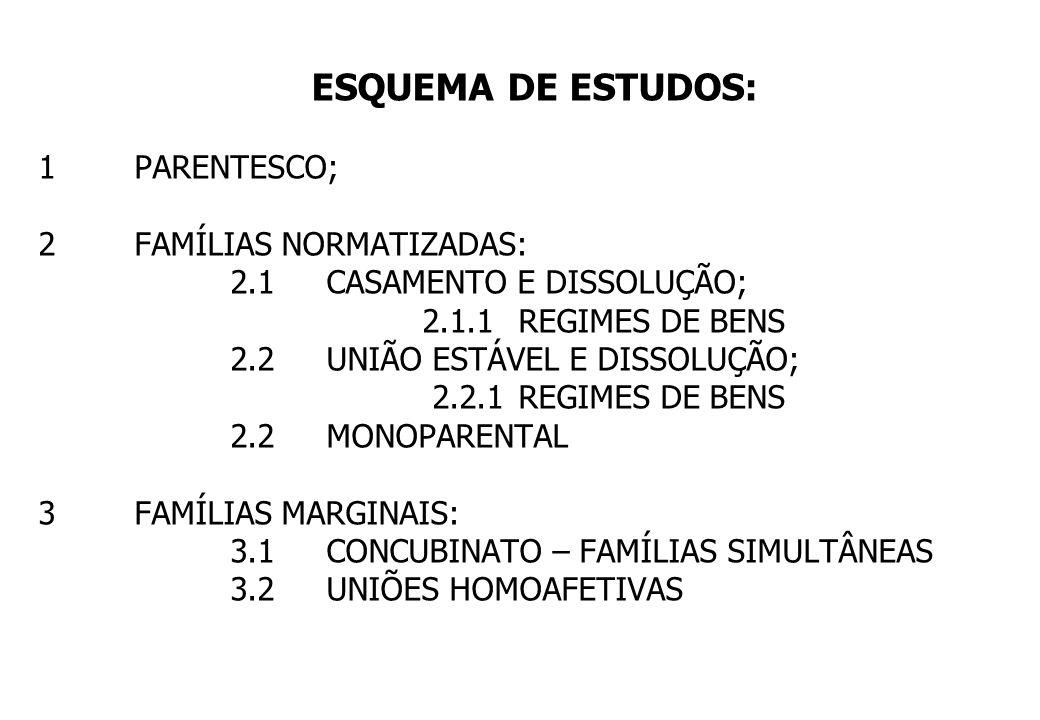 ESQUEMA DE ESTUDOS: 1 PARENTESCO; 2 FAMÍLIAS NORMATIZADAS: