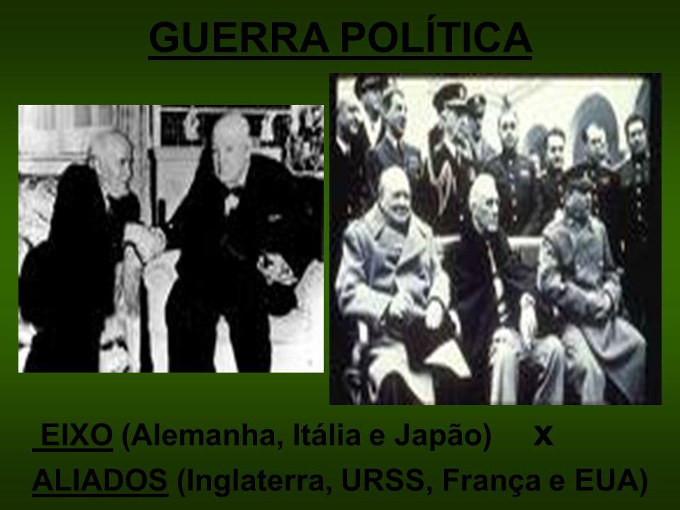 GUERRA POLÍTICA EIXO (Alemanha, Itália e Japão) x