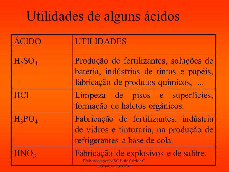 Utilidades de alguns ácidos