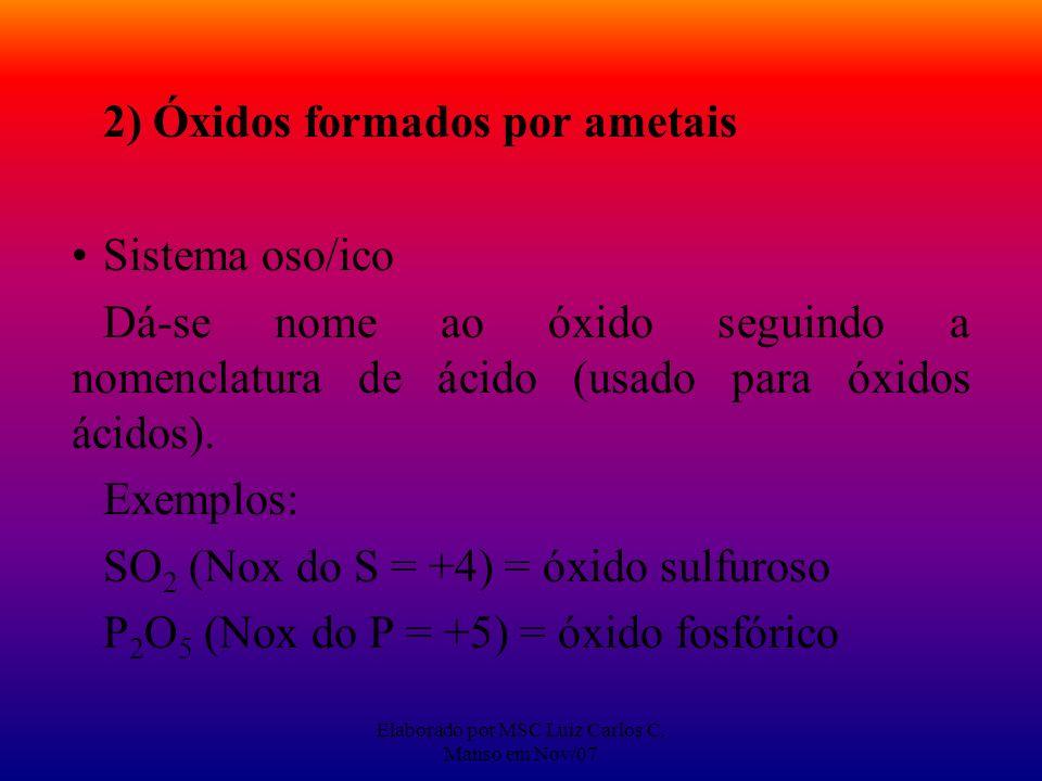 Elaborado por MSC Luiz Carlos C. Manso em Nov/07