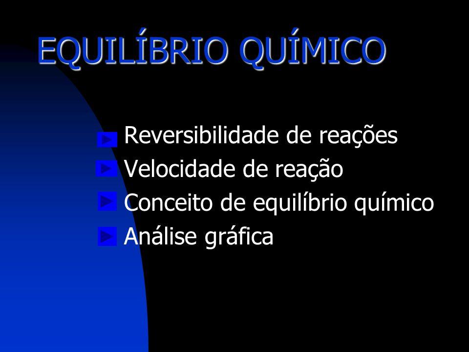 EQUILÍBRIO QUÍMICO Reversibilidade de reações Velocidade de reação