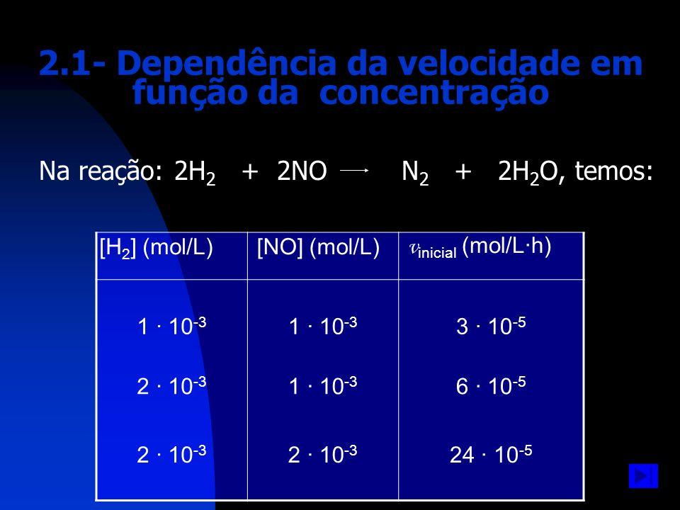 2.1- Dependência da velocidade em função da concentração