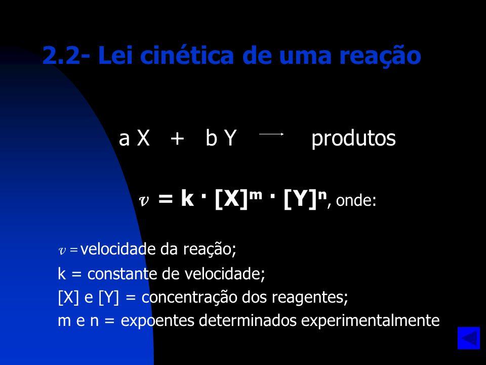 2.2- Lei cinética de uma reação