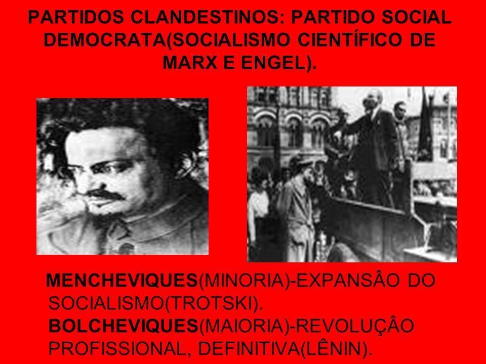 PARTIDOS CLANDESTINOS: PARTIDO SOCIAL DEMOCRATA(SOCIALISMO CIENTÍFICO DE MARX E ENGEL).