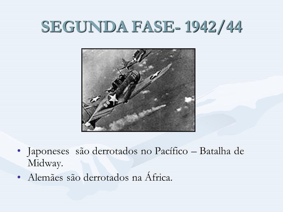 SEGUNDA FASE- 1942/44 Japoneses são derrotados no Pacífico – Batalha de Midway.