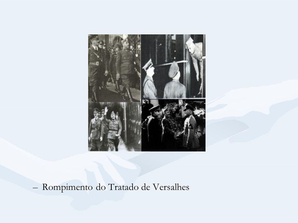 Rompimento do Tratado de Versalhes